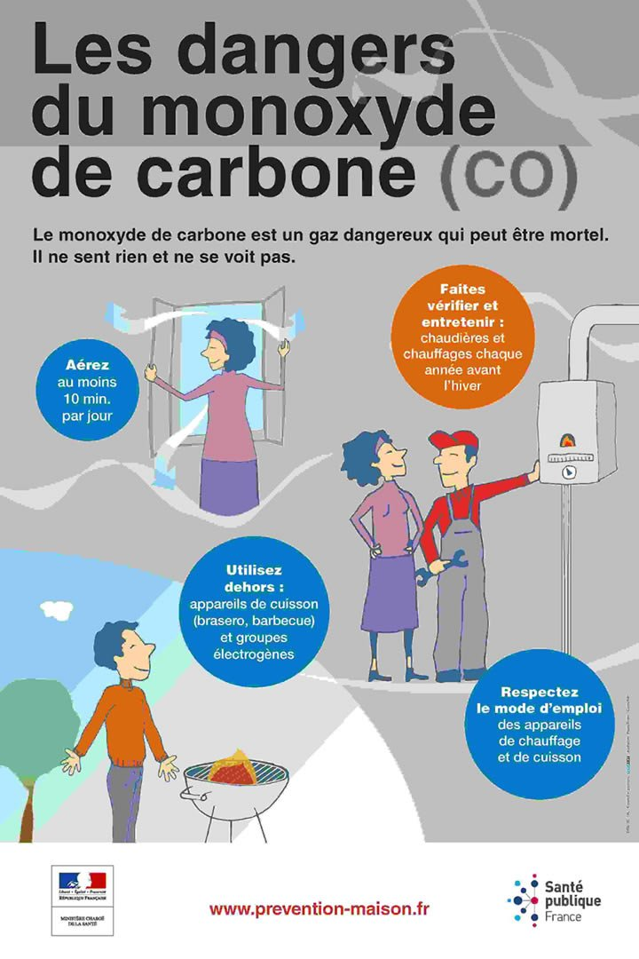 illustration sur les dangers du monoxyde